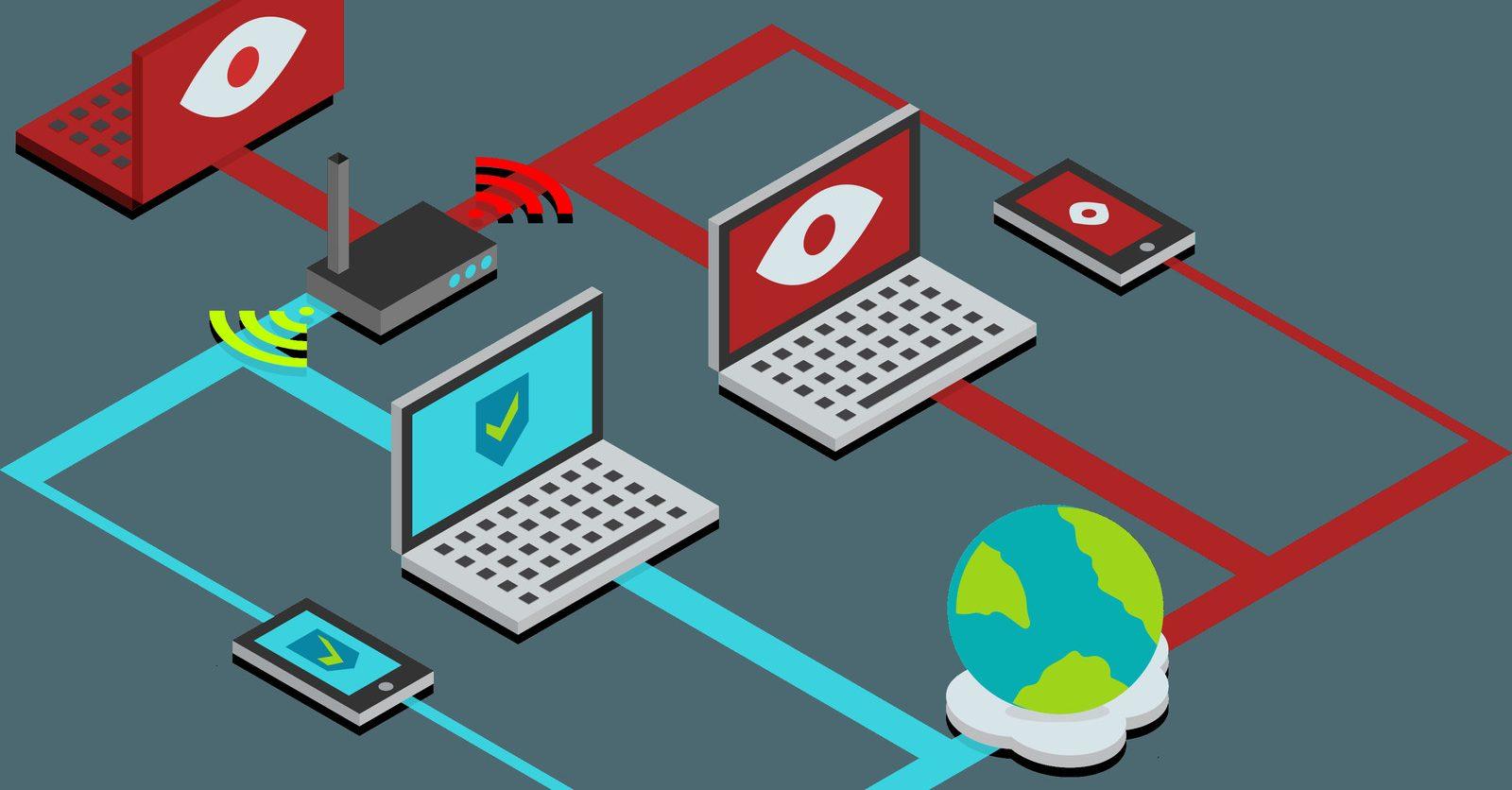 Best VPN Provider